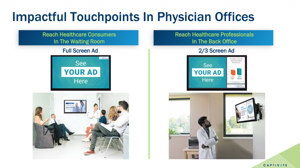 Captivate Health Touchpoints in Physicians Offices
